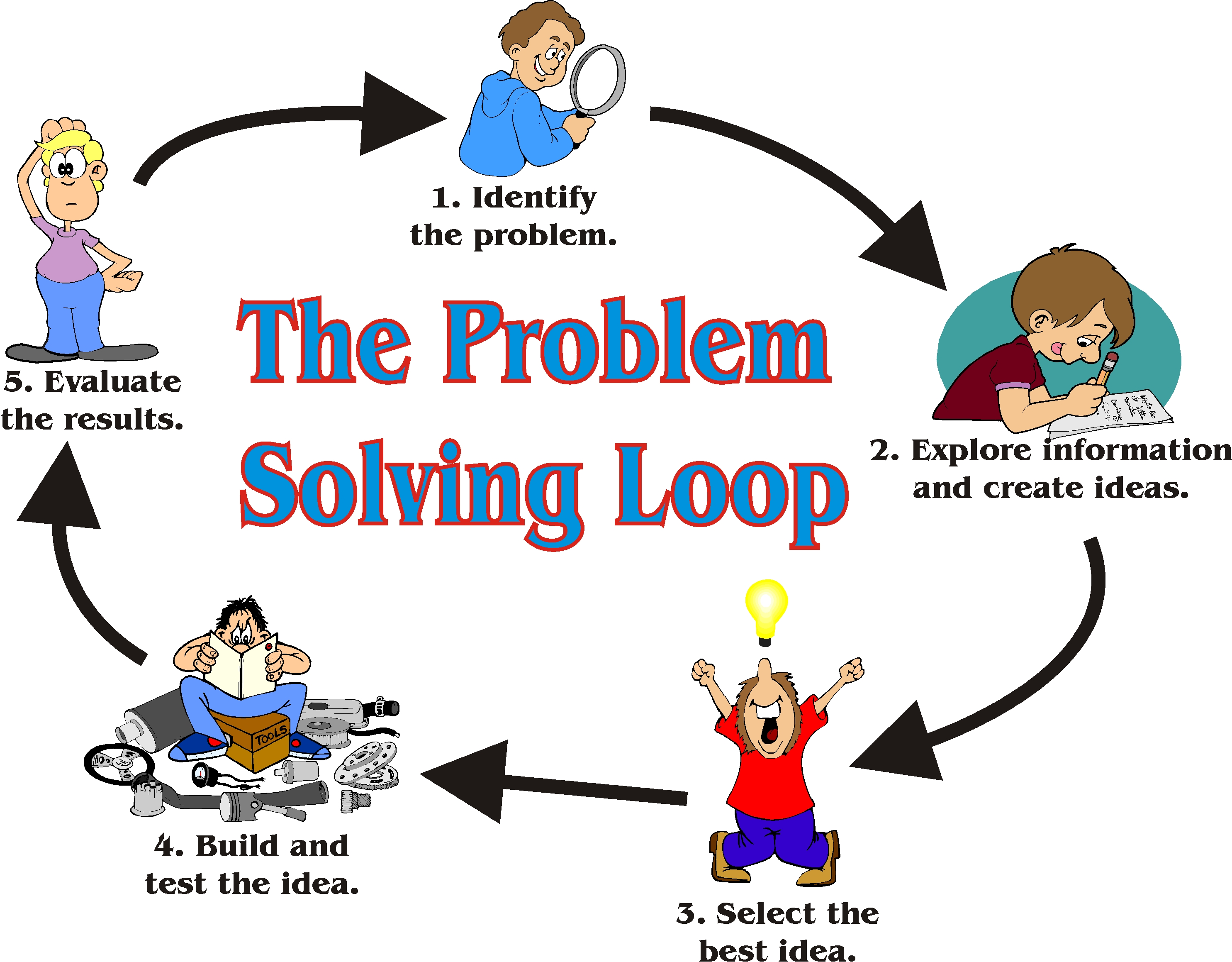 Image result for problem solving skill for child
