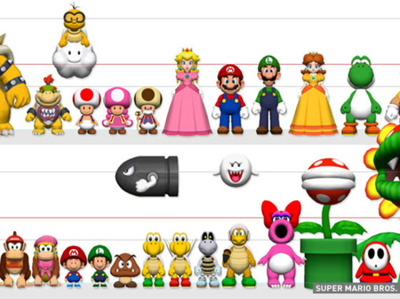 Which Mario Character Are You Playbuzz
