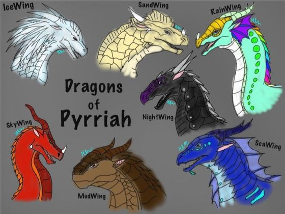 What Type Of Dragon Are You From Wings Of Fire? Playbuzz