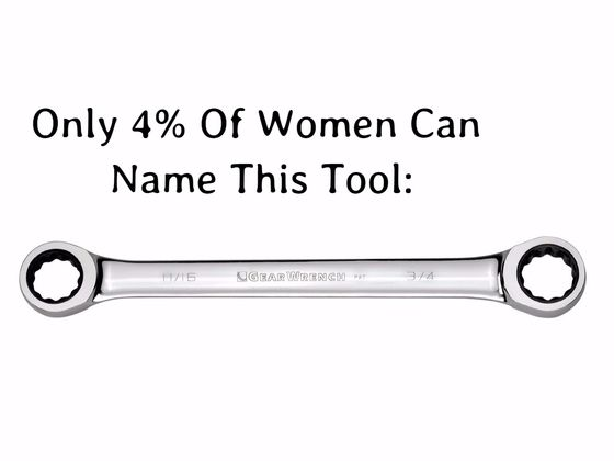 only 4  of women can name these 15 basic tools