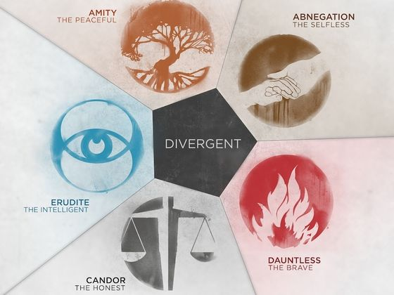 Which Faction From The Divergent Series Do You Belong In?
