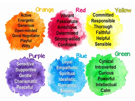 What Is Your True Personality Color Playbuzz