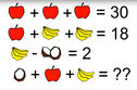 Only 20% Of Adults Can Solve This Algebraic Equation