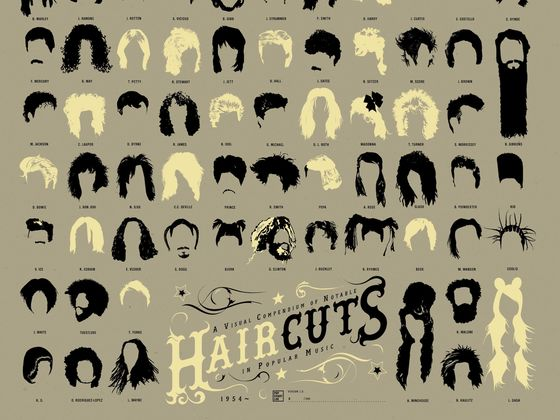 Outstanding Quiz About Hair Style Hairstyle 817 Natural Hairstyles Runnerswayorg