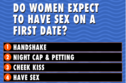 Guess What Women Are Really Thinking Before Going On A Date!