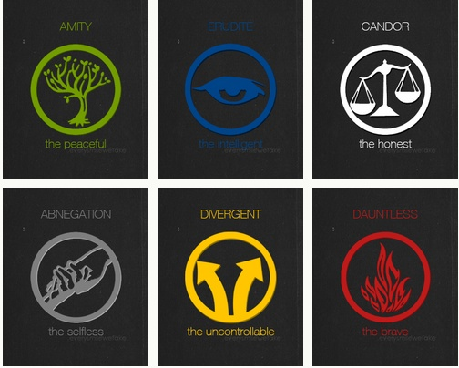 Which Divergent Character Are You Playbuzz