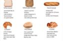 Which Piece Of Bread Are You?