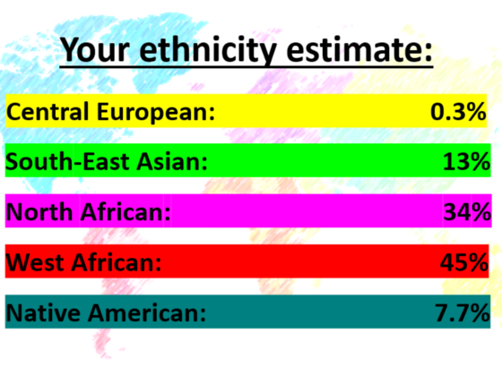 What's your DNA Ancestry Based On What You Look Like?