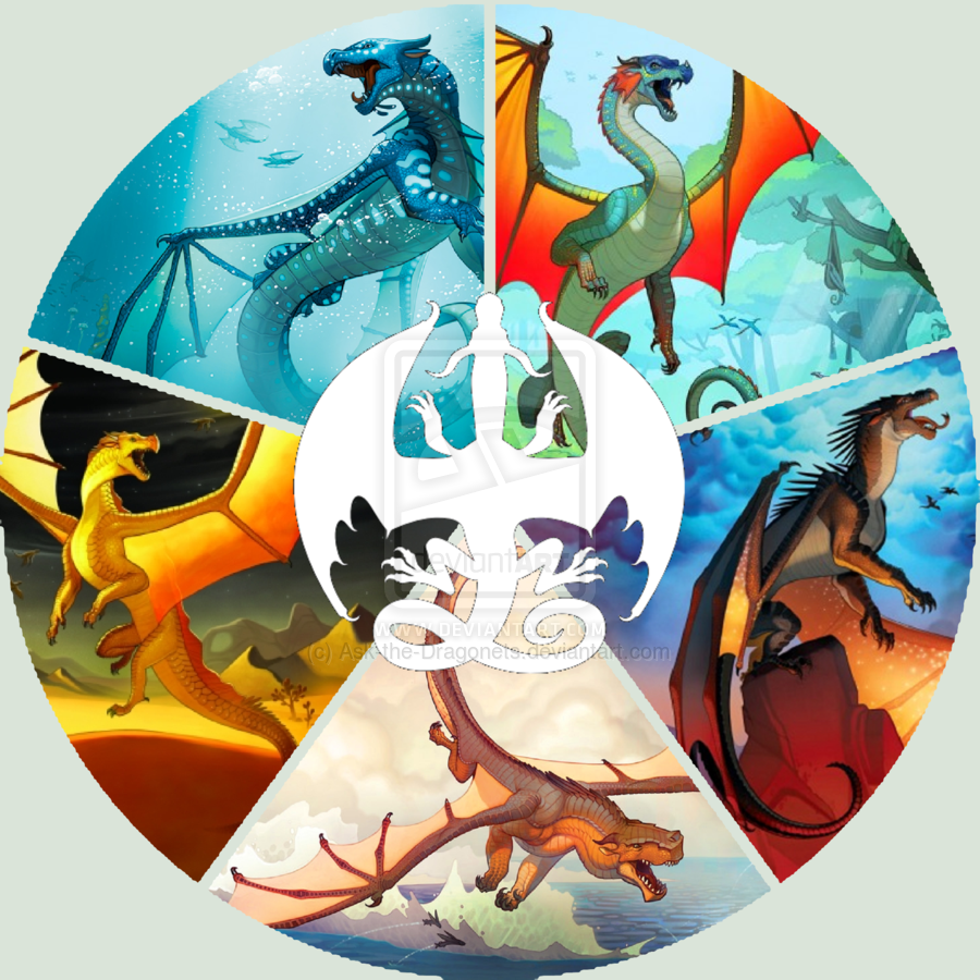 What Wings Of Fire Dragon Are You And What Power You Would Have